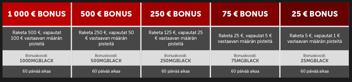 betsafe-bonus1
